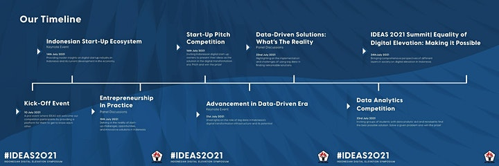 #IDEAS Indonesian Digital Elevation Symposium image