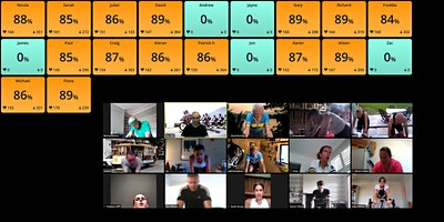 July Individual Cycling classes  (Heart Rate and P