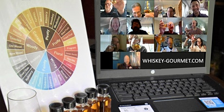 Whiskey tasting online at your home! Tickets