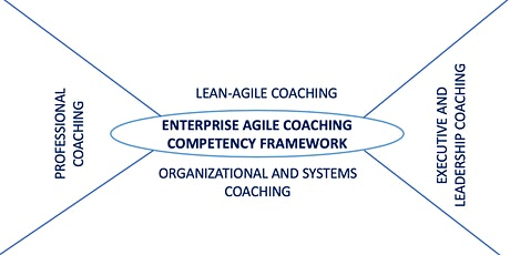 Certified Enterprise Agile Coach Masterclass (LAI-EAC) Virtual tickets