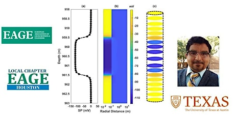Simulation of Borehole Measurements of Spontaneous Electrical Potential tickets