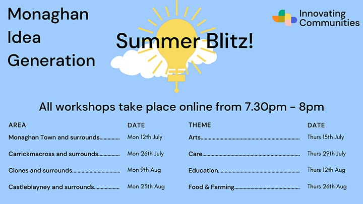 Idea Generation Workshop for Monaghan Town & Surrounds image