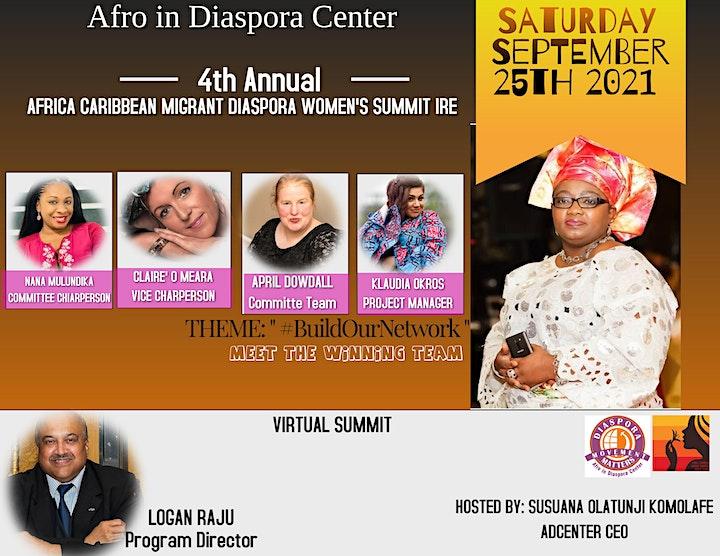 WOMEN SUMMIT IRE2021 image