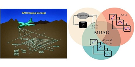 (1)Space Technology+RADAR Applications(2)MDAO Lessons-Learned+BestPractices tickets