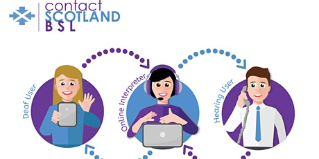 contactSCOTLAND-BSL Video Relay Service - Z2 tickets
