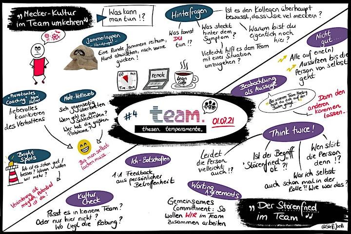 team. thesen. temperamente. | Themenspecial: Gewaltfreie Kommunikation: Bild