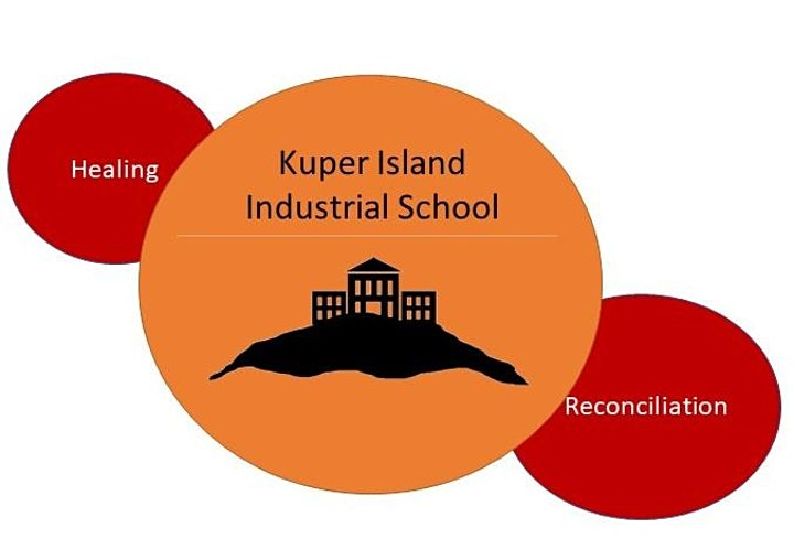 Healing Sessions for Kuper Island Industrial School Survivors image