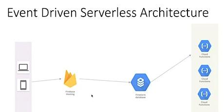 Creating an Event Driven Serverless architecture on Google Cloud Platform tickets