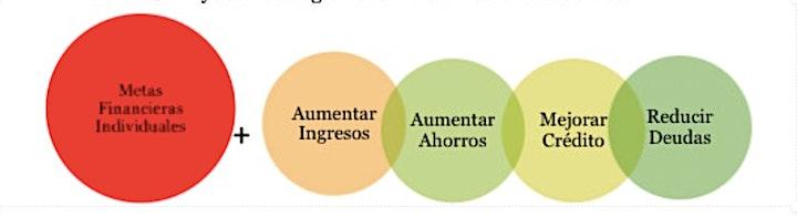 Orientación de Bienvenida y Educación Financiera en  MEDA (RENTA)  8/16 image