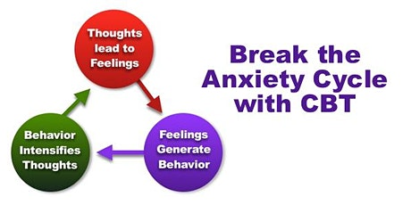 WHH Staff - Online CBT Workshop for Anxiety tickets