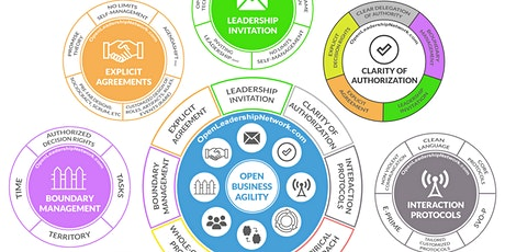 THE 8 PATTERNS OF OPEN BUSINESS AGILITY, with OLN Level1 Certificate tickets