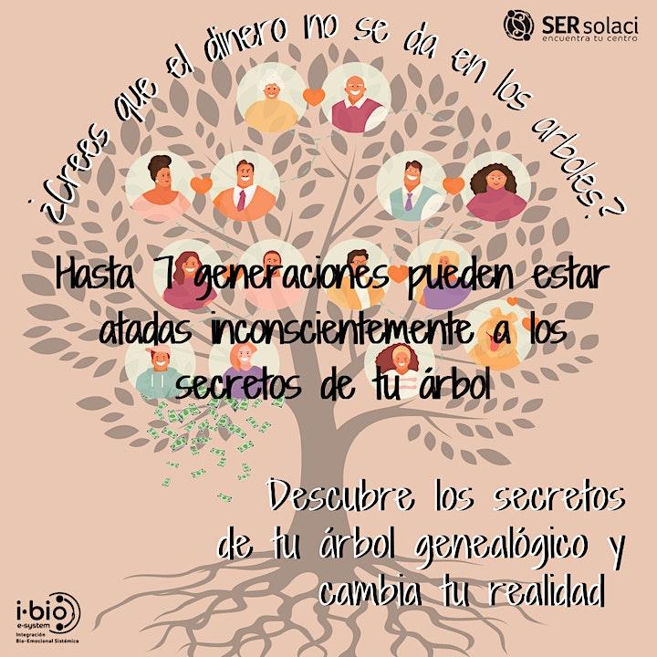 Imagen de II Taller Internacional  Psicogenealogía:  sanar conflictos familiares.