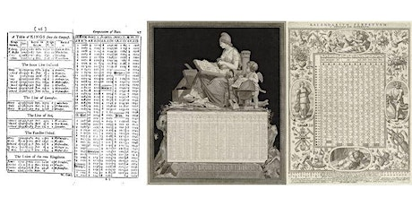 A History of Calendars for the Genealogist tickets