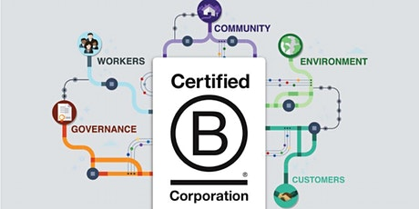 B Corp Breakfasts - Business as a force for good tickets