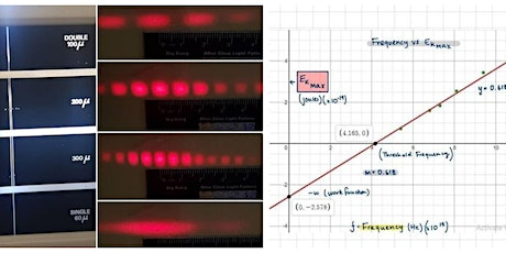 QCE Physics:Experiments & Investigations for Unit 4 Topic 2: Quantum Theory tickets