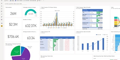 The Beginner's Guide to MS Power BI tickets