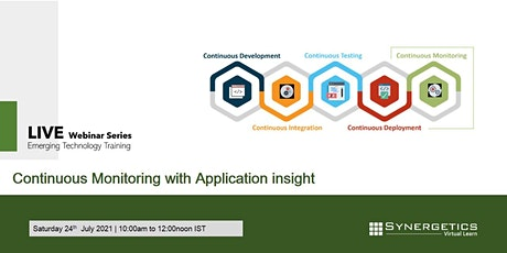 Continuous Monitoring with Application Insights tickets