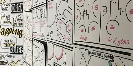 2DAY bikablo® visual processmapping tickets