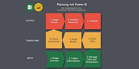 Businessplan (KMU) mit Power BI erstellen Tickets