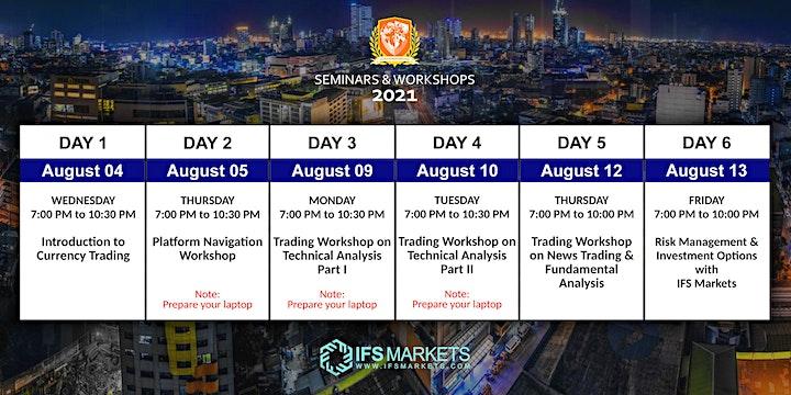 Free Six-Day Forex Trading Webinar 2021 Series - Day 1 Forex Basics image