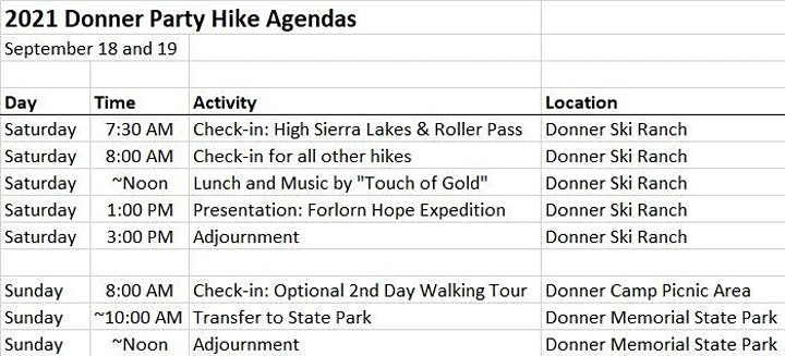 Donner Party Hike 2021 image
