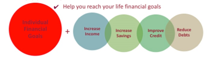 Welcome Orientation and Financial Education at MEDA (October 4) image