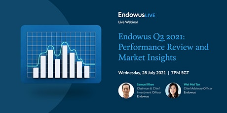 Endowus Q2 2021: Performance review and market insights billets