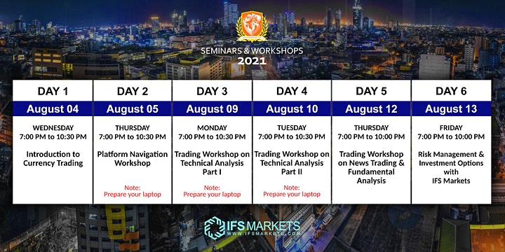 Free Six-Day Forex Trading Webinar Series - Day 3 Technical Analysis I image