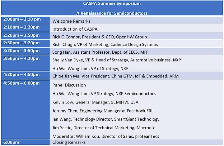 CASPA 2021 Summer Symposium image