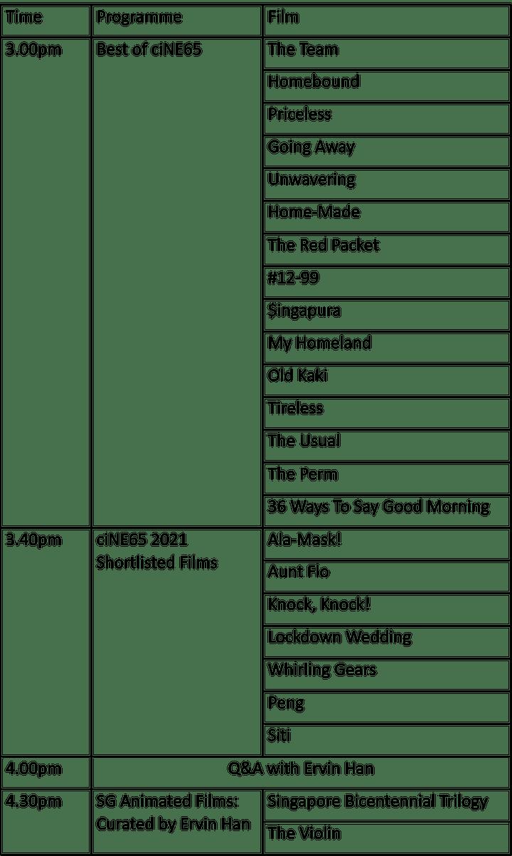 ciNE65 Film Festival 2021 (23 July @ iWERKS Theatre) image