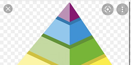 Pyramid Model Training -Responding to Trauma in Early Childhood Care tickets