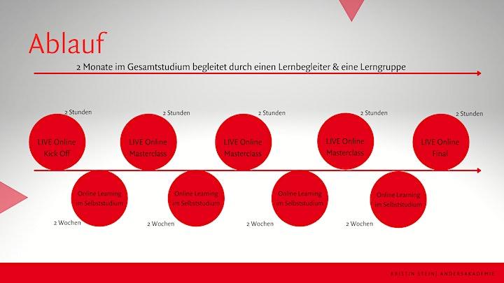 Ausbildung zum/ zur Lernbegleiter*in_ Infoveranstaltung: Bild
