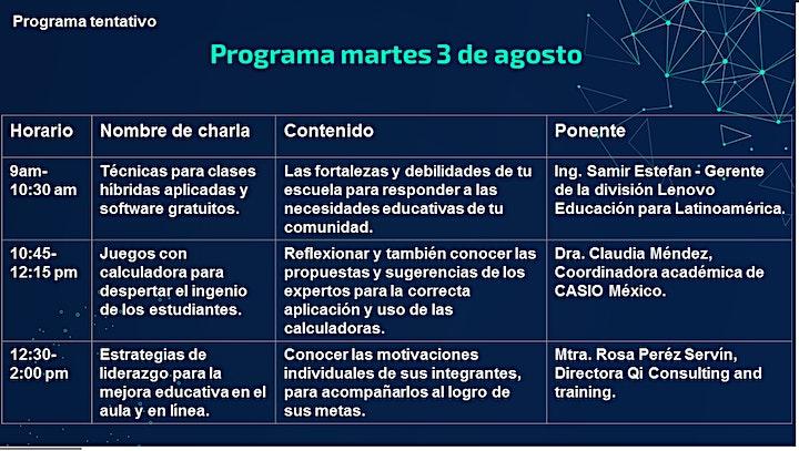 Imagen de Talleres de aprendizaje, learning by doing