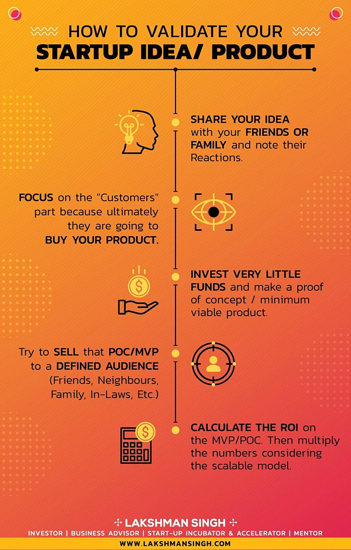 Sales & Marketing Strategies for Startup Business image