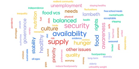 Lambeth Food Poverty and Insecurity Insight Research tickets