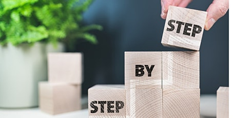 Determining the Purpose of your business -12 Steps tickets