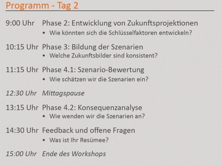 Kompakt-Workshop Szenario-Management: Bild