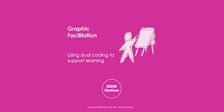 Graphic Facilitation - Using Dual Coding tickets