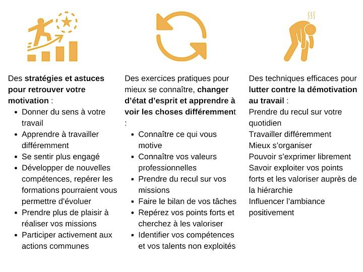 Image pour Les  solutions contre la démotivation au travail