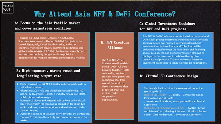 Asia NFT & DeFi Conference and Investment Roadshow 2021 image