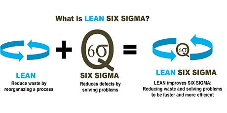 LEAN Six Sigma Yellow Belt on Zoom 8/16 (LEAN) &  8/23(6Sig)1500 - 2100 PST tickets