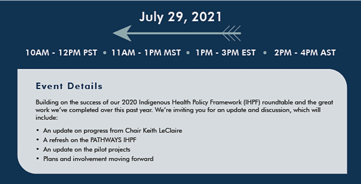 Indigenous Health Collaborations Roundtable - Progress Update Gathering image