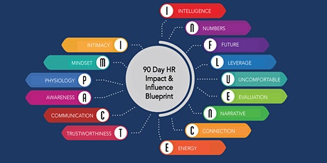 FREE to attend - How to have HR Impact and Influence tickets