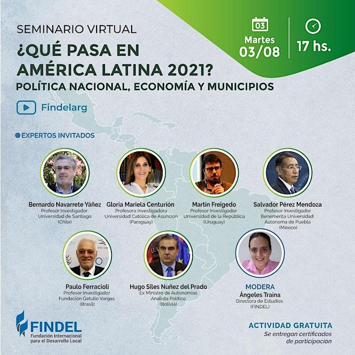 Imagen de ¿Qué pasa en América Latina 2021? Política Nacional, economía y municipios.