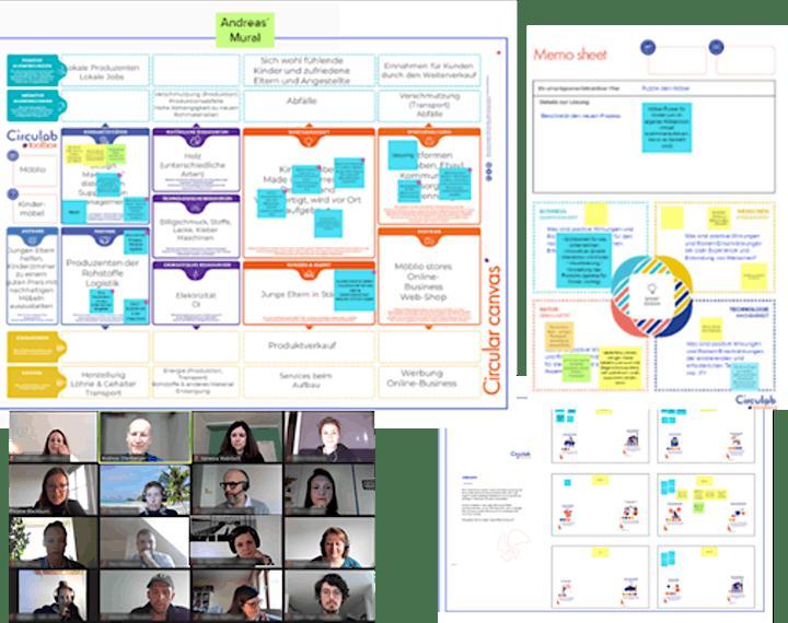 Circular Business Modeling Demo (auf Deutsch) image