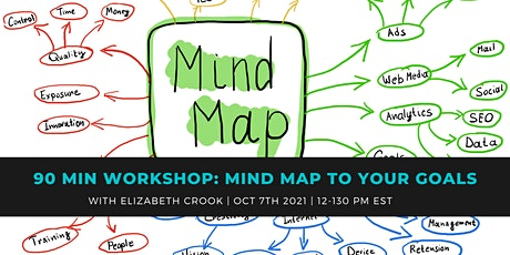 A 90 MINUTE WORKSHOP: HOW TO USE MIND MAPPING FOR GOAL SETTING tickets