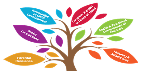 Trauma-Informed Care and Resiliency Training tickets