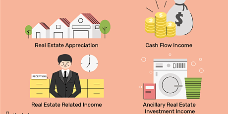 4  Ways to Earn Real Estate Income Tickets