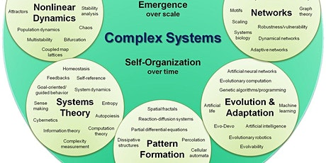 Coping with Complexity  - An Introduction to Living with Complexity tickets