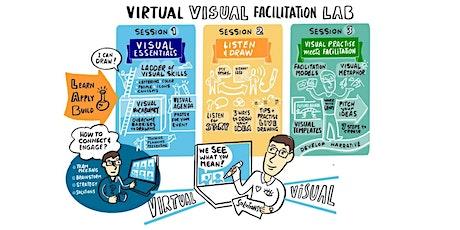 Virtual Visual Facilitation Lab (LEARN . APPLY . B biglietti